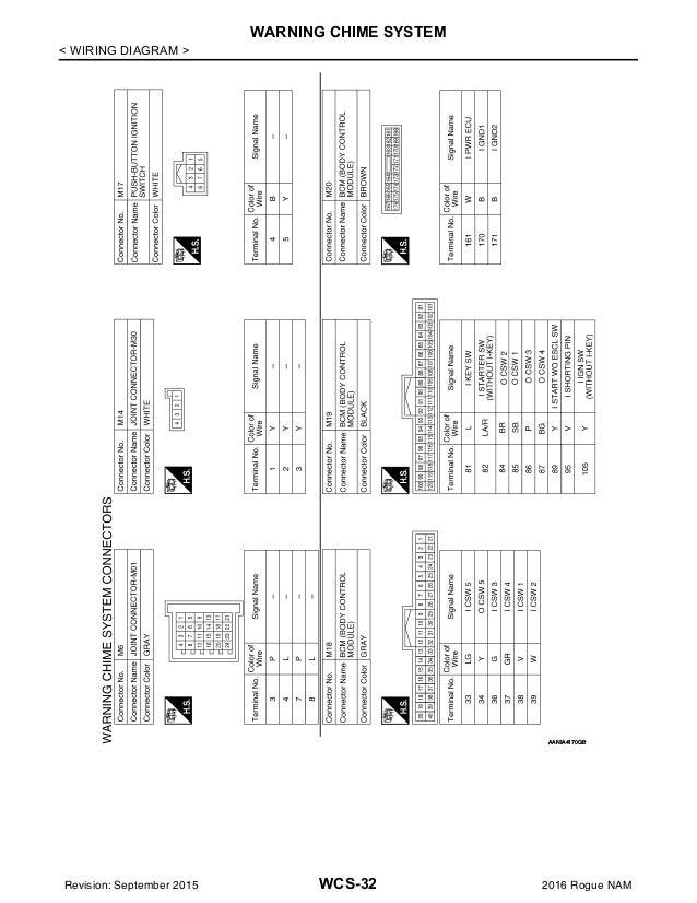 Nissan Rogue Wiring Diagram - Schema Wiring Diagrams on