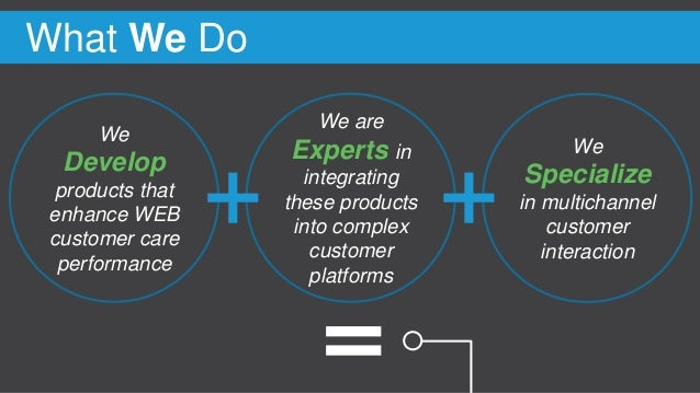 Eudata WCS - Leap to the next generation customer interaction Slide 3