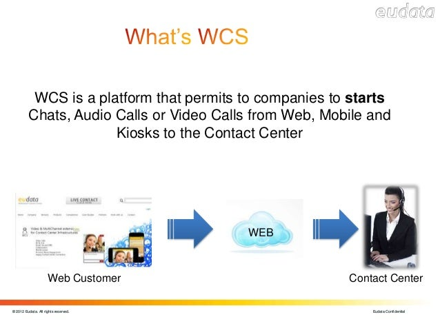 Wcs how to use Slide 3