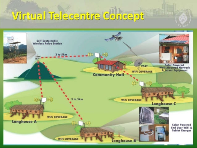Ict for rural areas
