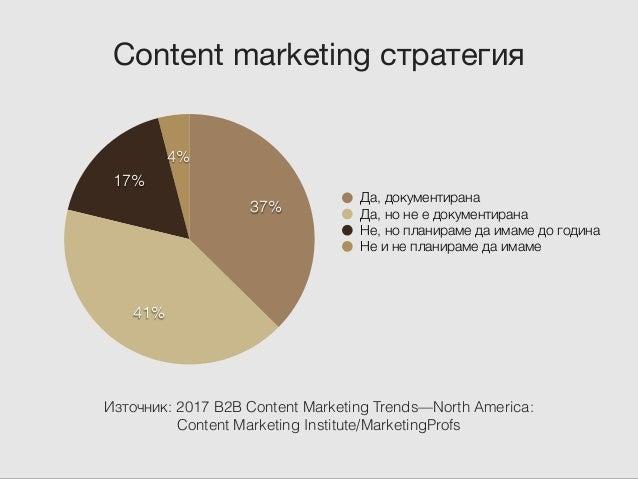 Не забравяйте голямата картина Бизнес цели Маркетинг цели Маркетинг стратегия Content цели Content стратегия Content такти...