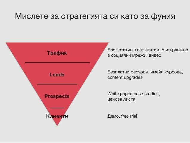 Източник: CoSchedule.com Научаване Създаване Мерене Идея за съдържание Минимално  необходимо  съдържание  (MVC) Работи ...