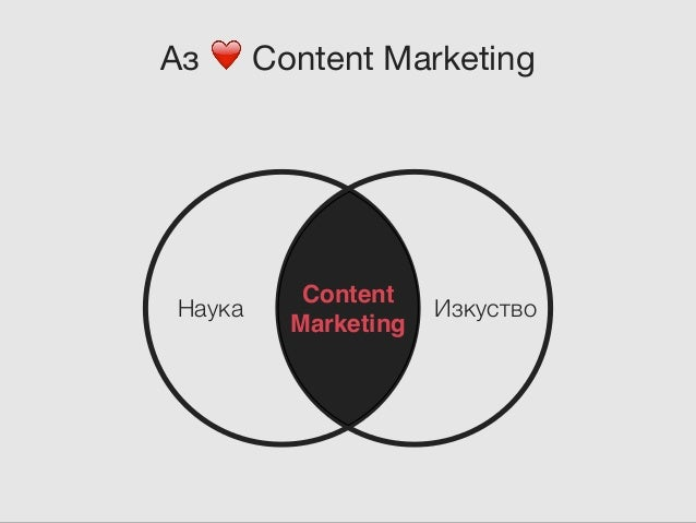 Аз ❤ Content Marketing Content Marketing Наука Изкуство