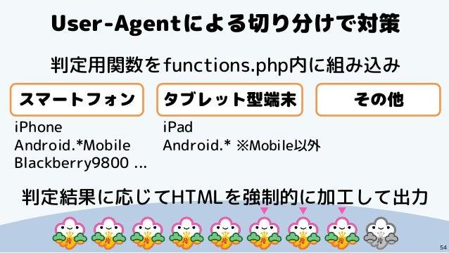 54 User-Agentによる切り分けで対策 スマートフォン その他タブレット型端末 判定用関数をfunctions.php内に組み込み 判定結果に応じてHTMLを強制的に加工して出力 iPhone Android.*Mobile Black...