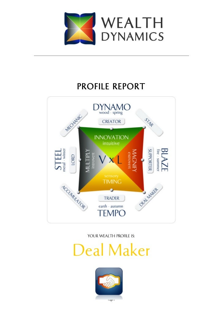 WEALTH        DYNAMICSPROFILE REPORT  YOUR WEALTH PROFILE IS:Deal Maker           Page 1