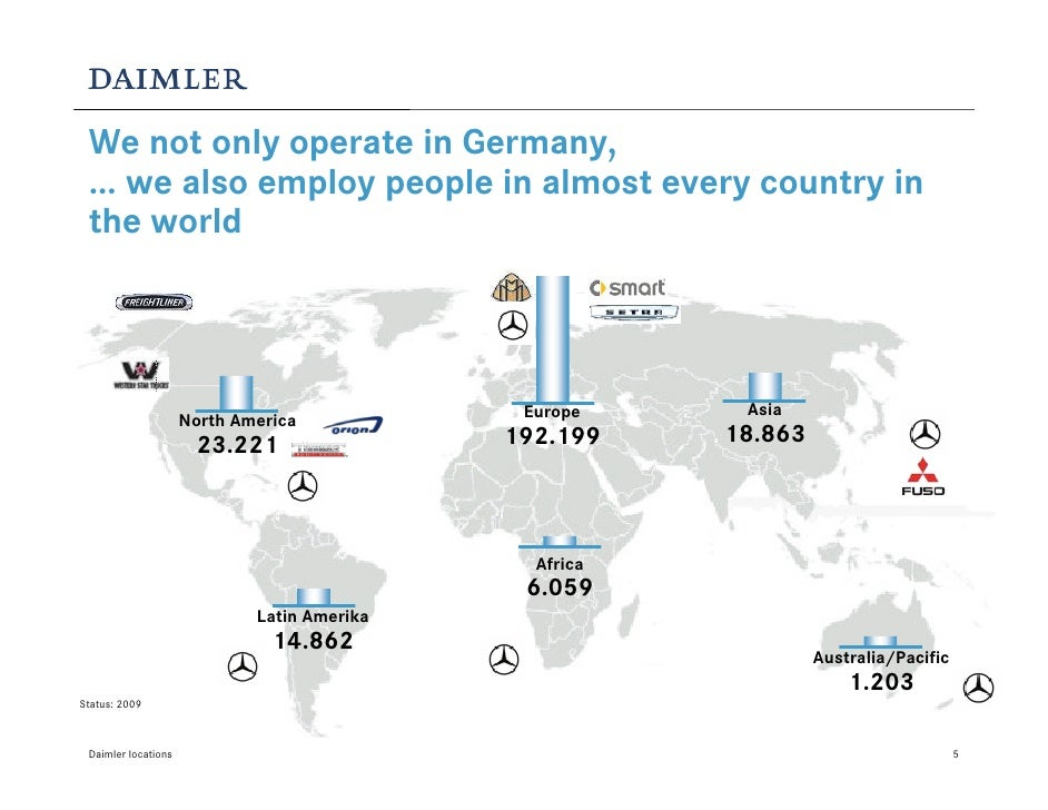 Mercedes North Haven >> Daimler Locations