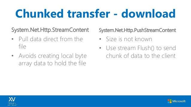 ASP NET WebAPI - Going deep into the pipeline