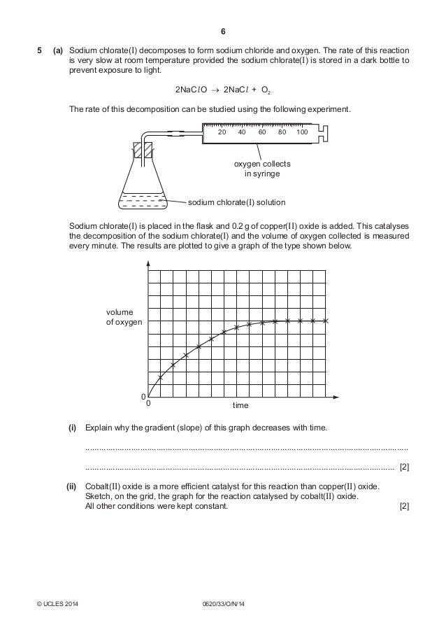 sodium chlorate heated equation