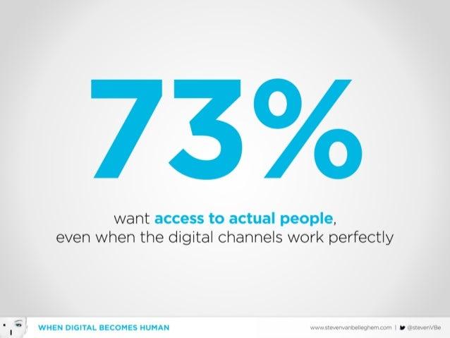 When Digital becomes Human Slide 9