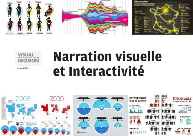 Narration visuelle                et Interactivité16 avril 2013                    LA BATTLE DES GROS                    F...