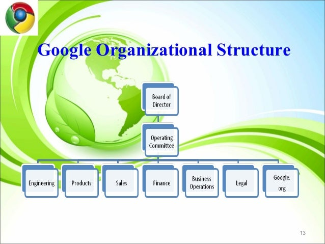 Google's Organizational Structure