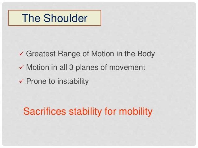 Posterior shoulder dislocation 2 Slide 2