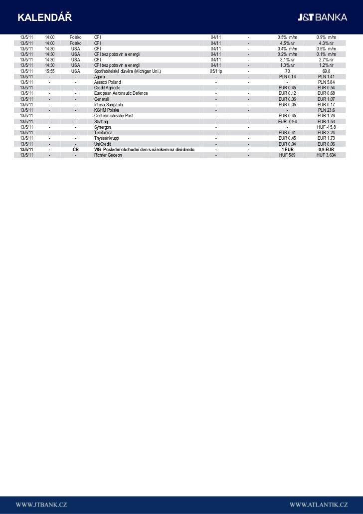 KALENDÁŘ13/5/11   14:00   Polsko   CPI                                                 04/11    -   0.5% m/m    0.9% m/m13...
