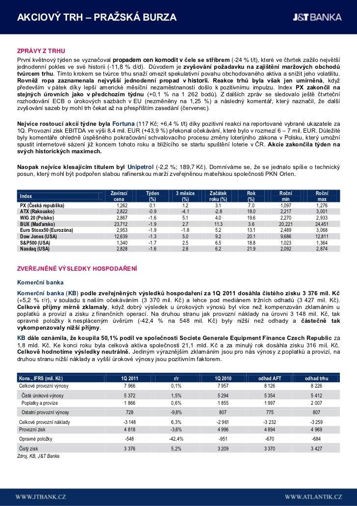 AKCIOVÝ TRH – PRAŢSKÁ BURZAZPRÁVY Z TRHUPrvní květnový týden se vyznačoval propadem cen komodit v čele se stříbrem (-24 % ...