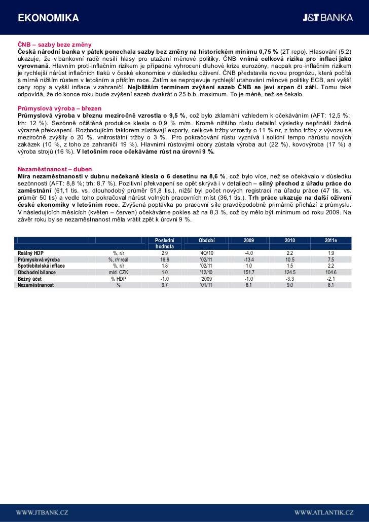 EKONOMIKAČNB – sazby beze změnyČeská národní banka v pátek ponechala sazby bez změny na historickém minimu 0,75 % (2T repo...