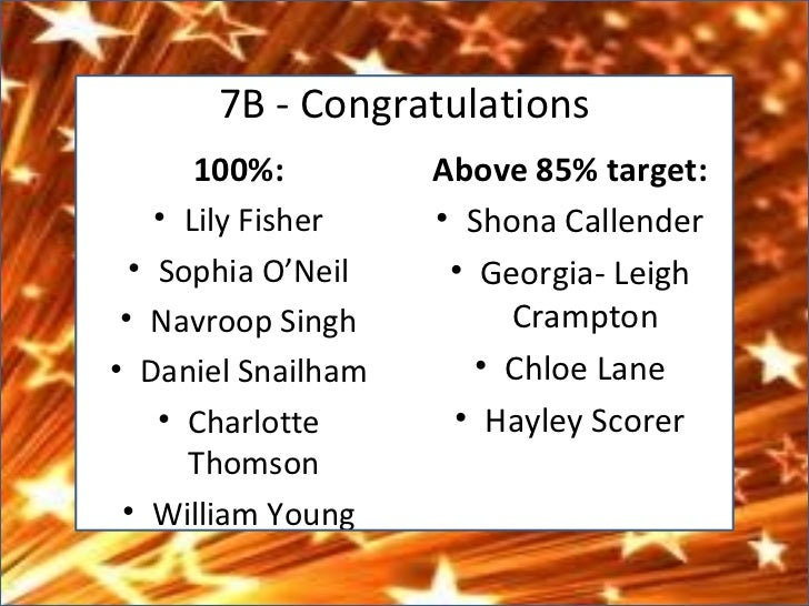 7B - Congratulations       100%:        Above 85% target:    • Lily Fisher   • Shona Callender  • Sophia O'Neil    • Georg...