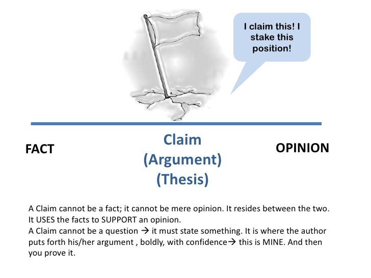 How to Tell a Strong Thesis Statement (Claim) from a Weak One