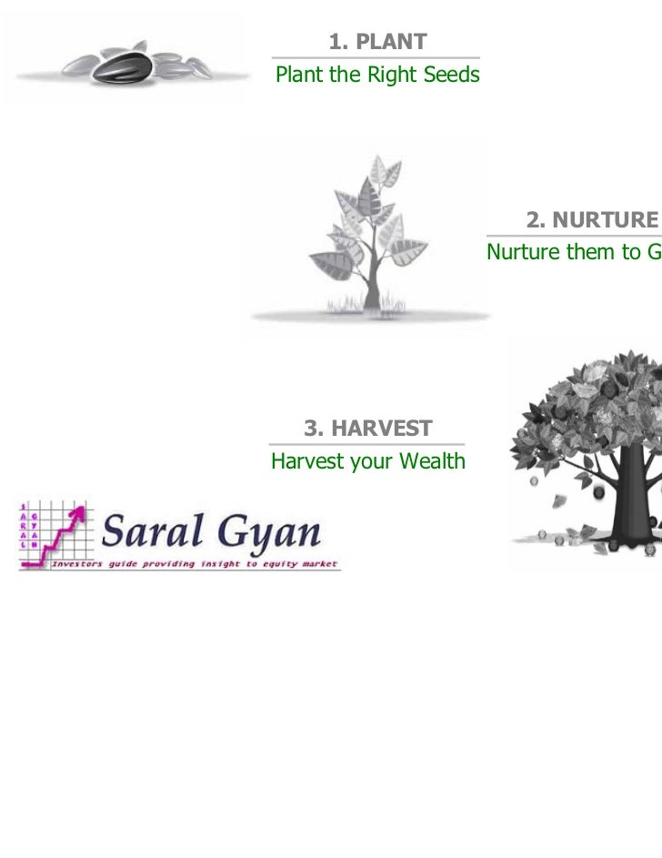 1. PLANTPlant the Right Seeds                           2. NURTURE                        Nurture them to Grow   3. HARVES...