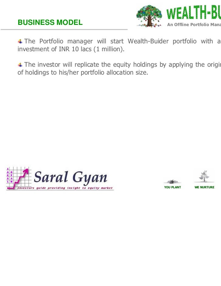 BUSINESS MODEL                                       An Offline Portfolio Management Service   The Portfolio manager will ...