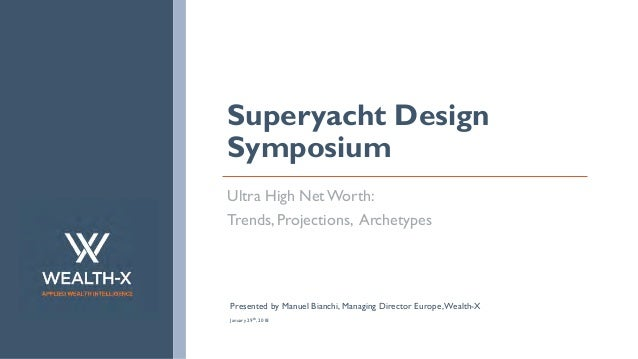 1 APPLIED WEALTH INTELLIGENCE Superyacht Design Symposium Ultra High Net Worth: Trends, Projections, Archetypes Presented ...