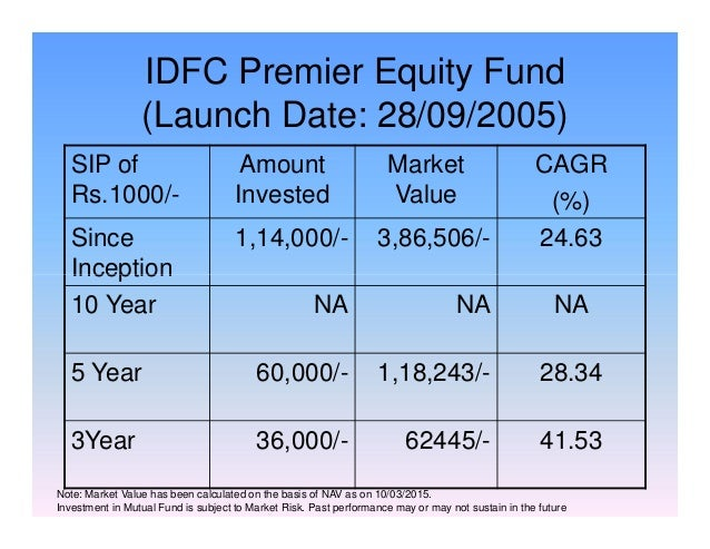 IDFC Premier Equity Fund (Launch Date: 28/09/2005) SIP of Rs.1000/- Amount Invested Market Value CAGR (%) Since Inception ...