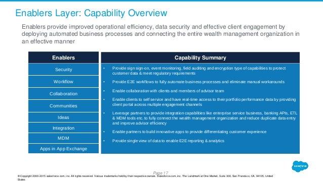Financial services cloud blueprint webinar march 20 2016 enterprise management capabilities 17 malvernweather Image collections