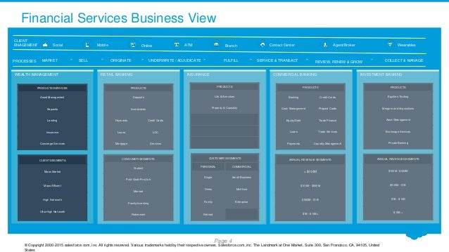 Financial services cloud blueprint webinar march 20 2016 page 3 industry blueprint 4 malvernweather Gallery