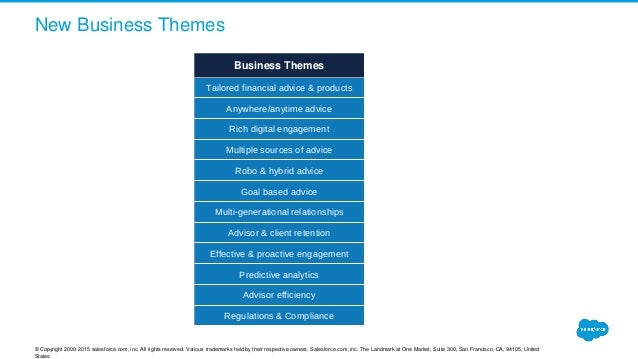 Financial services cloud blueprint webinar march 20 2016 7 malvernweather Image collections