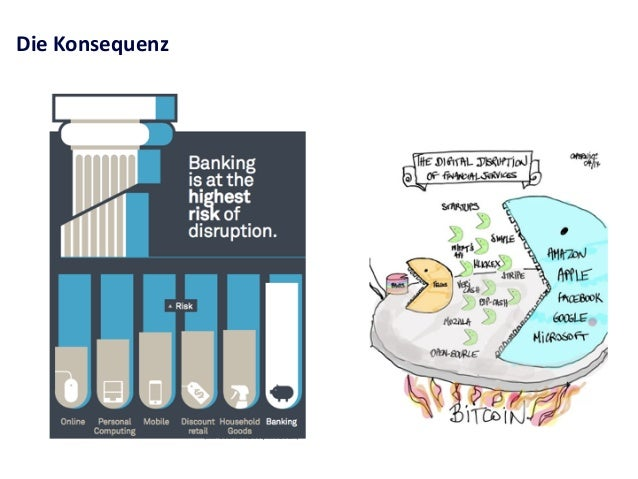 Die  Konsequenz   Quelle: www.millennialdisrupgonindex.com/