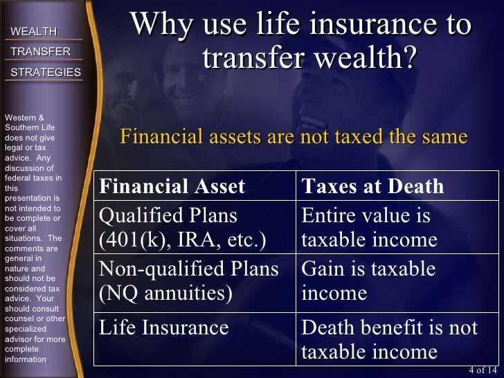 <ul><li>Why use life insurance to transfer wealth? </li></ul>Western & Southern Life does not give legal or tax advice.  A...