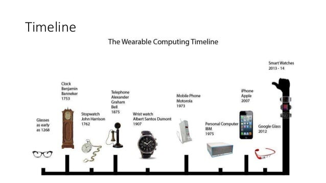 wearable computing university of hull lecture