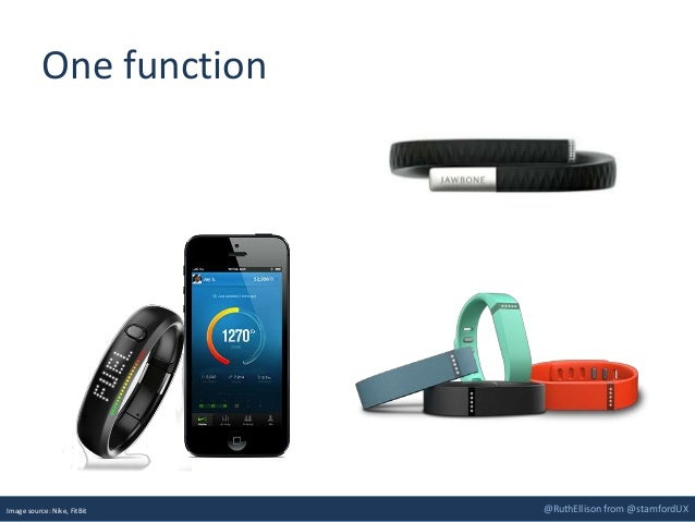 @RuthEllison from @stamfordUX One function Image source: Nike, FitBit