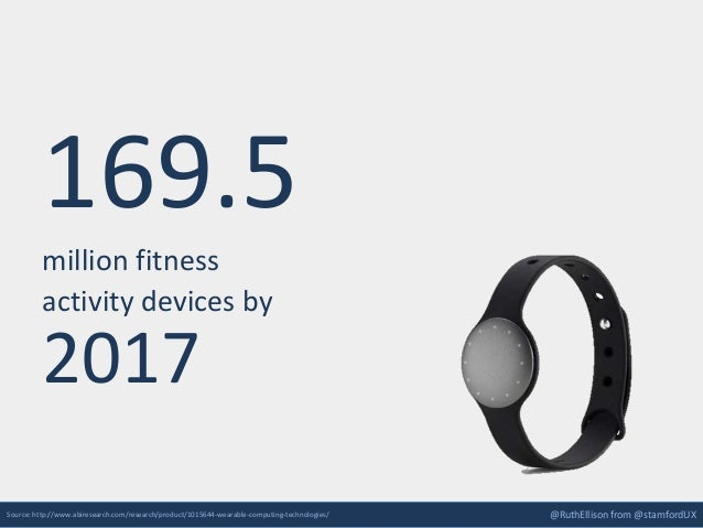 @RuthEllison from @stamfordUX 169.5 million fitness activity devices by 2017 Source: http://www.abiresearch.com/research/p...