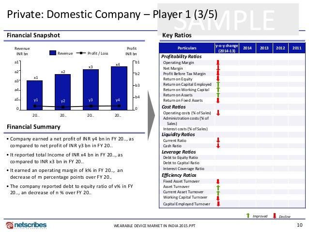 10 SAMPLEFinancial Snapshot Key Ratios Financial Summary Private: Domestic Company – Player 1 (3/5) • Company earned a net...