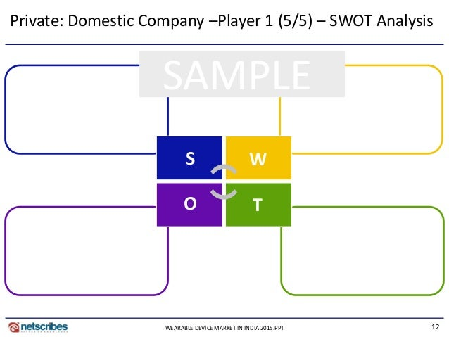 12 Private: Domestic Company –Player 1 (5/5) – SWOT Analysis TO WS WEARABLE DEVICE MARKET IN INDIA 2015.PPT SAMPLE
