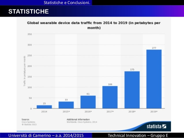 INDICE Statistiche e Conclusioni. Università di Camerino – a.a. 2014/2015 Technical Innovation – Gruppo E STATISTICHE