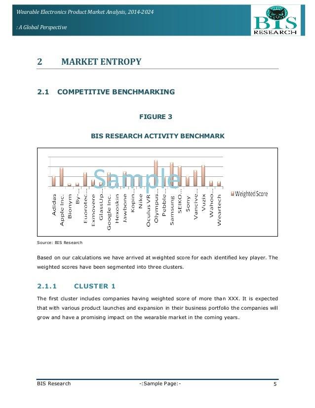 WEARABLE ELECTRONICS PRODUCT (Smartwatch, Wrist Band ...