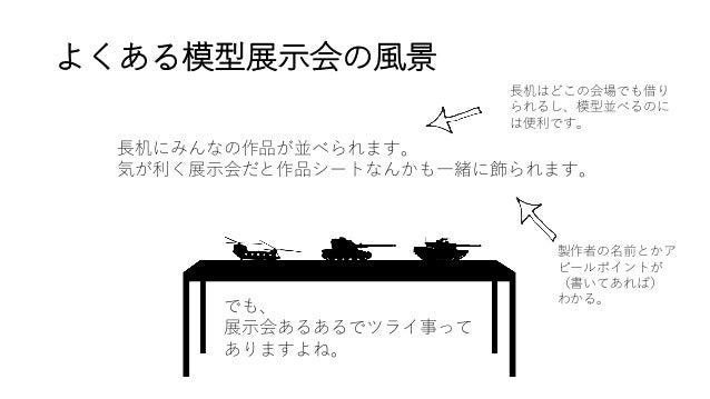 Wearable model Slide 2