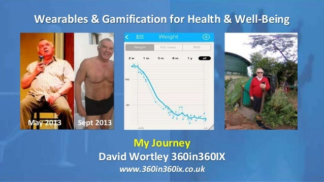 Wearables & Gamification for Health & Well-Being My Journey David Wortley 360in360IX www.360in360ix.co.uk