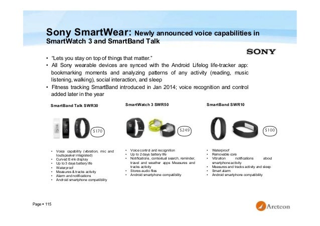 """Page  115 Sony SmartWear: Newly announced voice capabilities in SmartWatch 3 and SmartBand Talk • """"Lets you stay on top o..."""