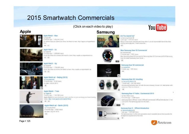 Page  125 Samsung 2015 Smartwatch Commercials Apple (Click on each video to play)