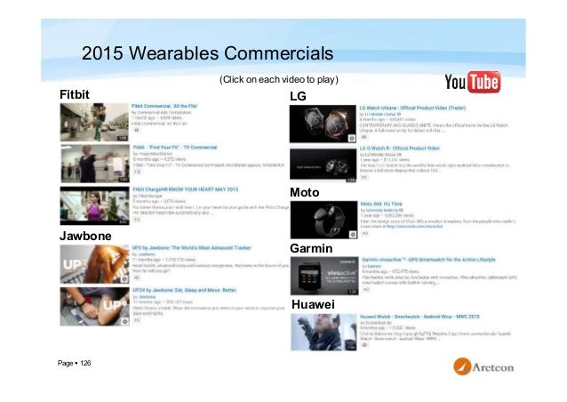 Page  126 Huawei LG 2015 Wearables Commercials Fitbit (Click on each video to play) Jawbone Moto Garmin