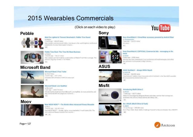 Page  127 Sony 2015 Wearables Commercials Pebble (Click on each video to play) Microsoft Band ASUS Misfit Moov