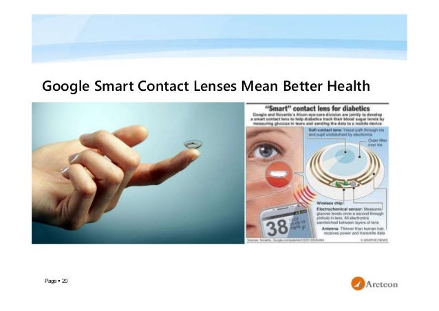 Page  20 Google Smart Contact Lenses Mean Better Health