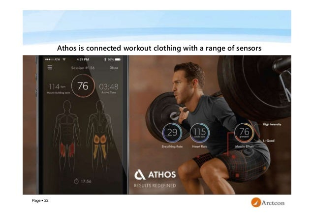 Page  22 Athos is connected workout clothing with a range of sensors