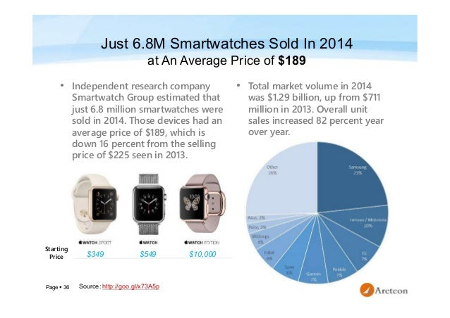Page  36 Just 6.8M Smartwatches Sold In 2014 at An Average Price of $189 http://goo.gl/x73A5pSource: • Independent resear...