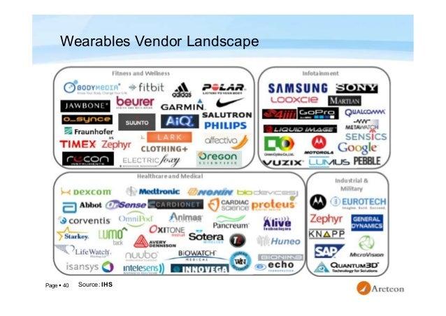 Page  40 Wearables Vendor Landscape Source: IHS