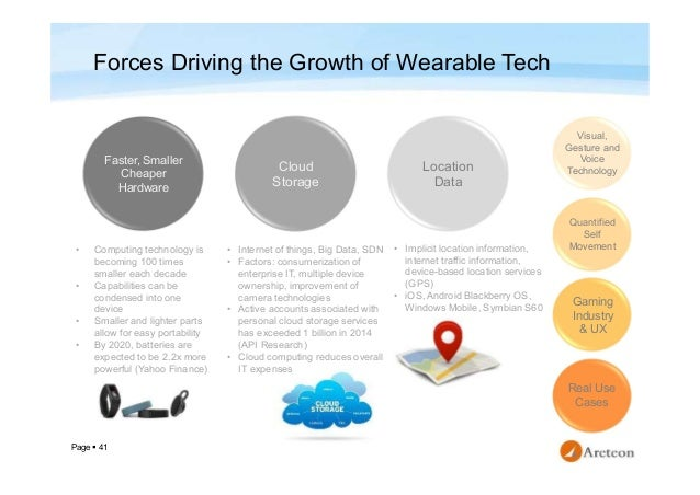 Page  41 Forces Driving the Growth of Wearable Tech Faster, Smaller Cheaper Hardware Cloud Storage Location Data • Comput...