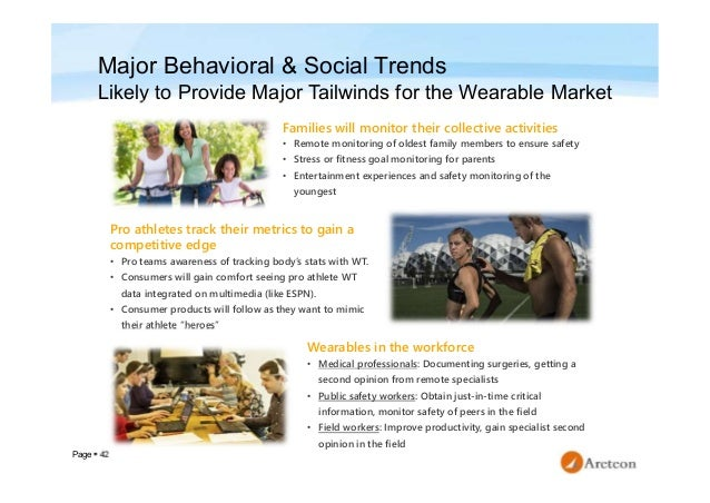 Page  42 Major Behavioral & Social Trends Likely to Provide Major Tailwinds for the Wearable Market Families will monitor...