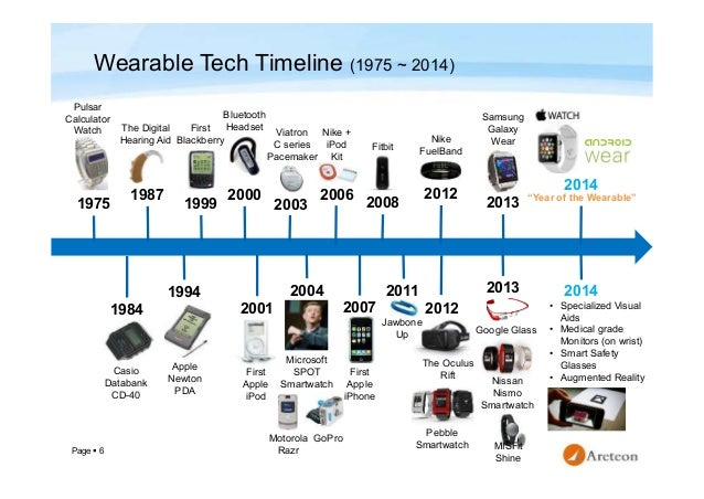 technology devices wearables wearable market timeline tech trends 1987 1999 computers